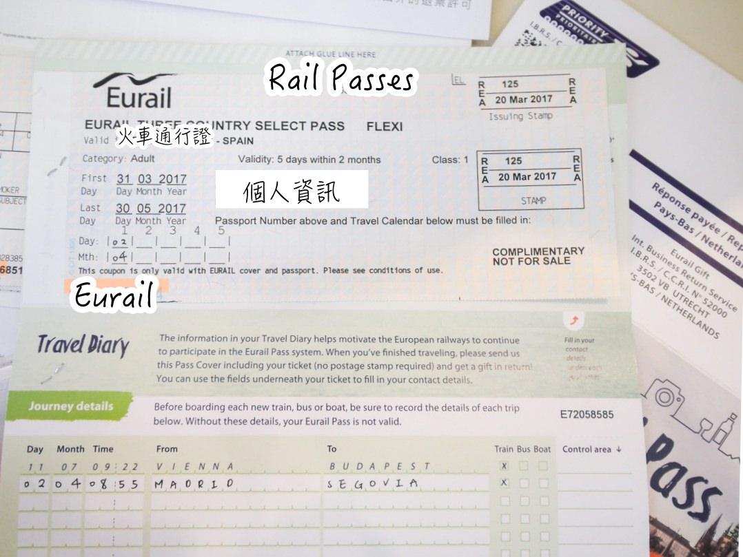 歐洲交通攻略 火車通行證使用方式、飛達旅遊官網訂票教學
