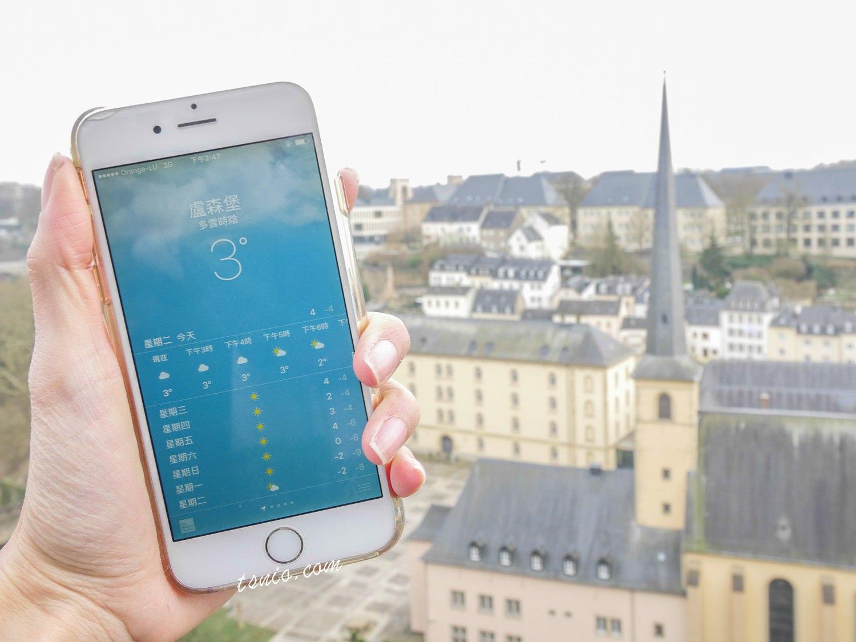 歐洲上網推薦 跨國Sim卡 歐洲旅遊必備上網卡